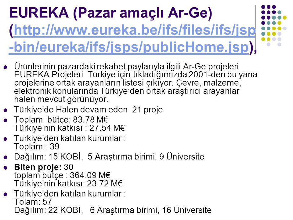 EUREKA (Pazar amaçlı Ar-Ge) (http://www. eureka