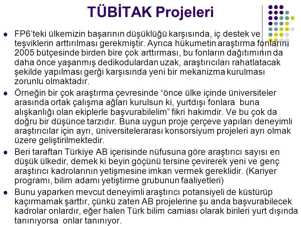 TÜBİTAK Projeleri