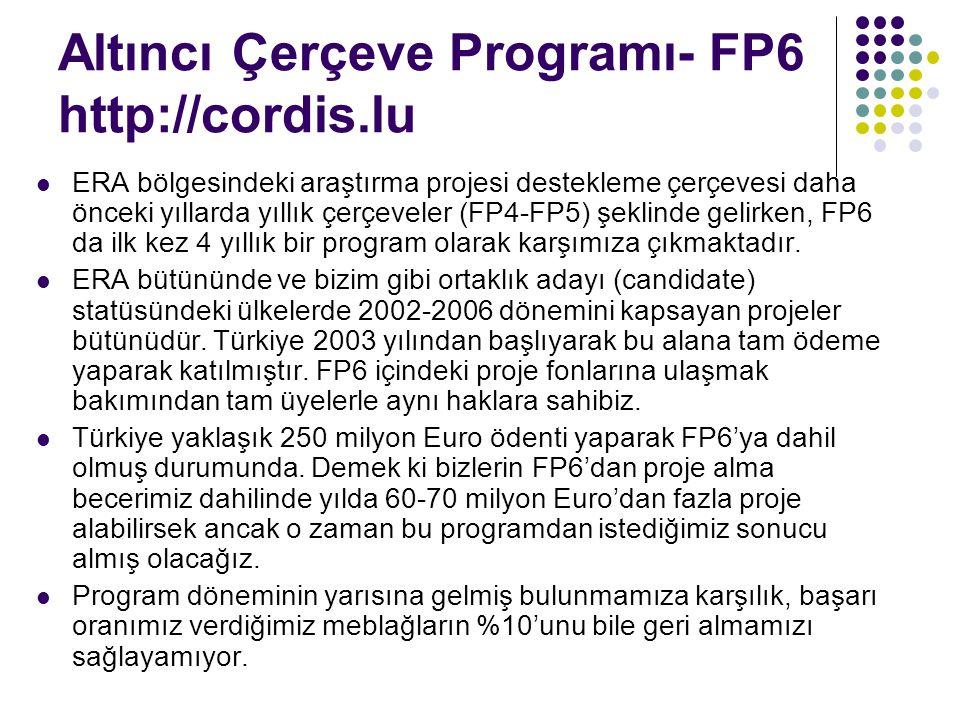 Altıncı Çerçeve Programı- FP6 http://cordis.lu