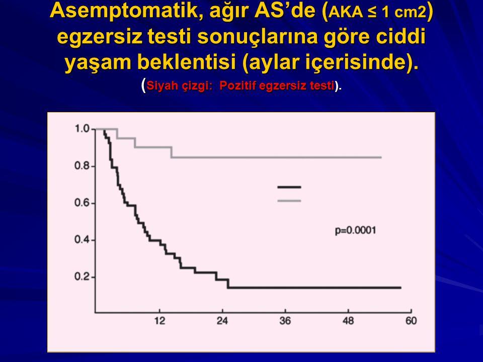 Asemptomatik, ağır AS'de (AKA ≤ 1 cm2) egzersiz testi sonuçlarına göre ciddi yaşam beklentisi (aylar içerisinde).