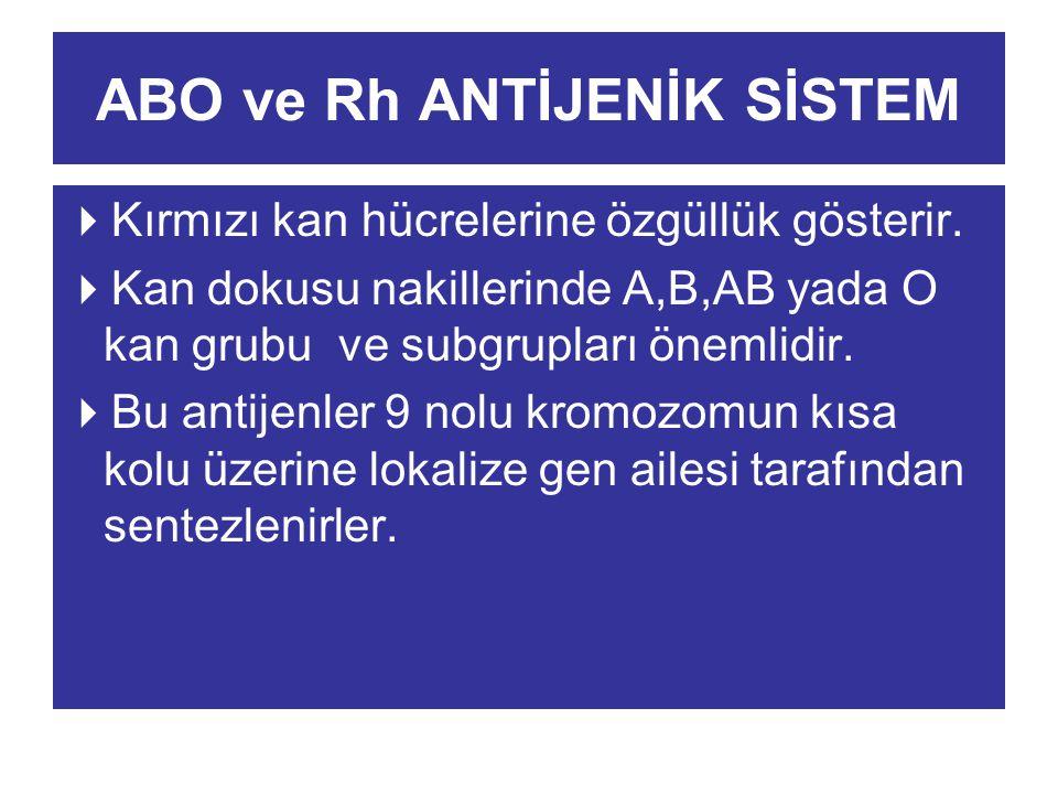 ABO ve Rh ANTİJENİK SİSTEM