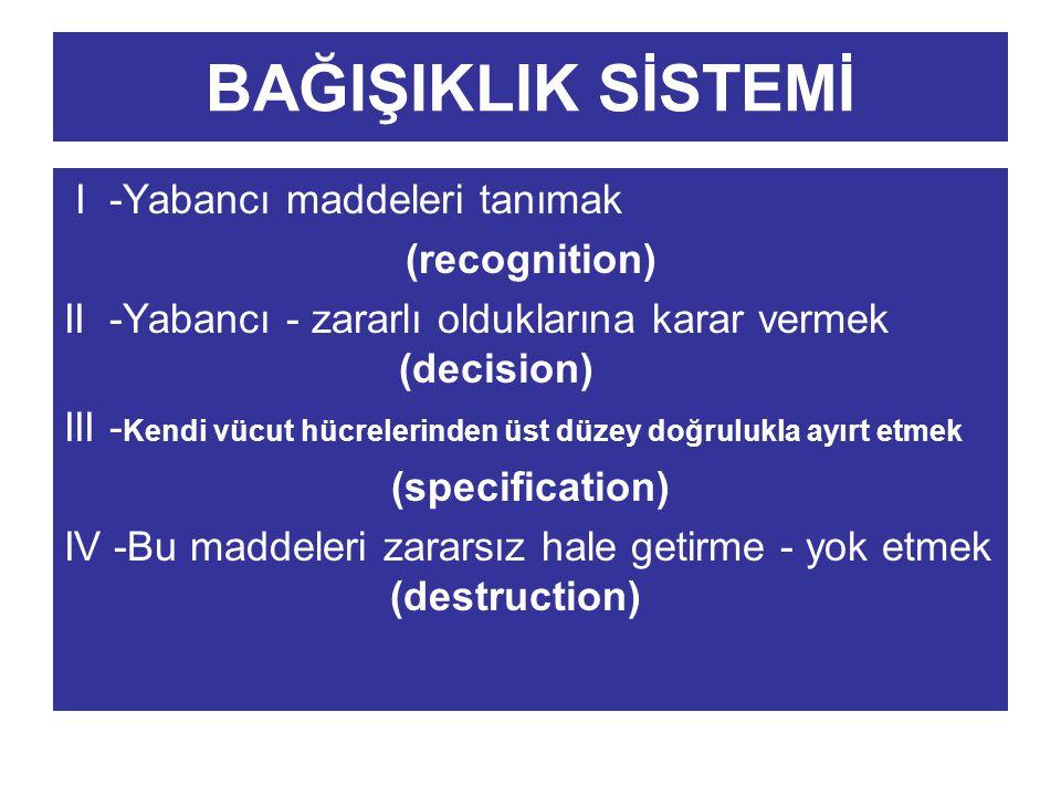 BAĞIŞIKLIK SİSTEMİ I -Yabancı maddeleri tanımak (recognition)
