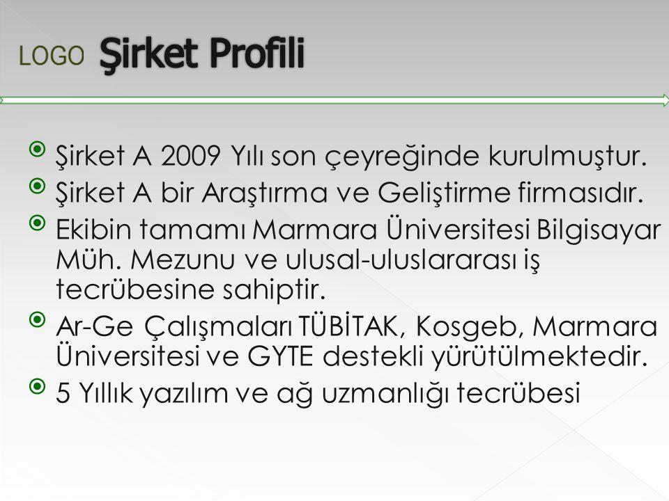 Şirket Profili Şirket A 2009 Yılı son çeyreğinde kurulmuştur.