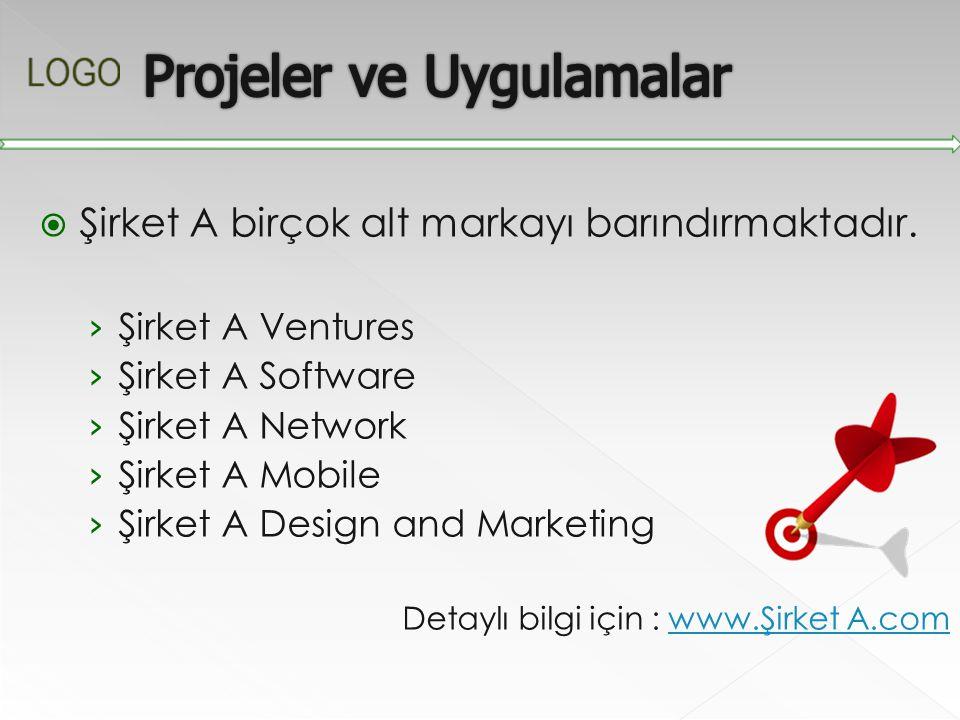 Projeler ve Uygulamalar