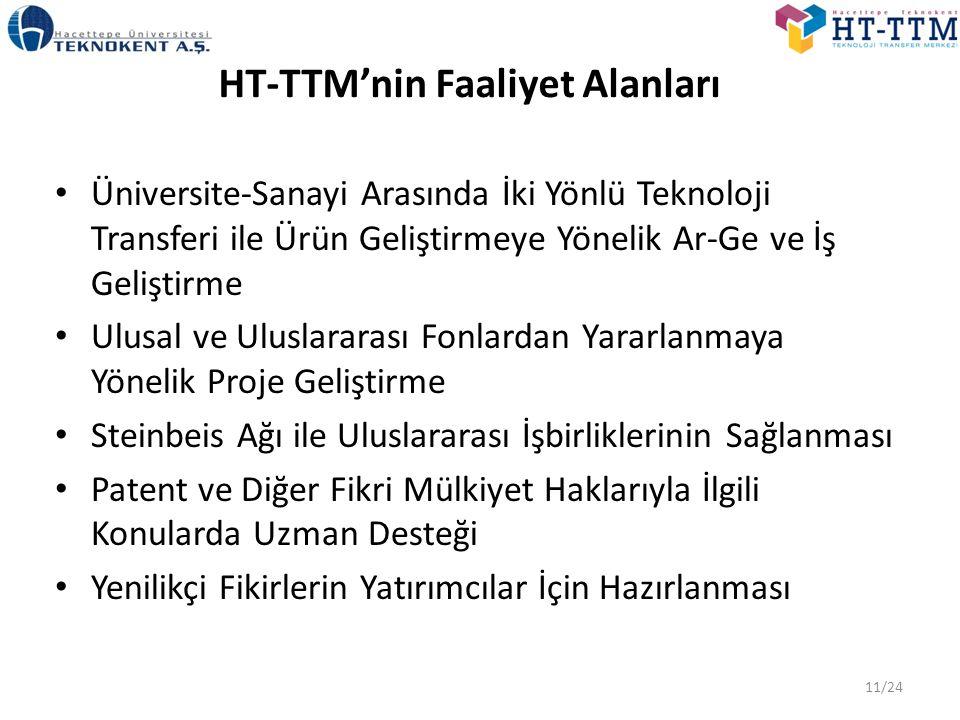 HT-TTM'nin Faaliyet Alanları