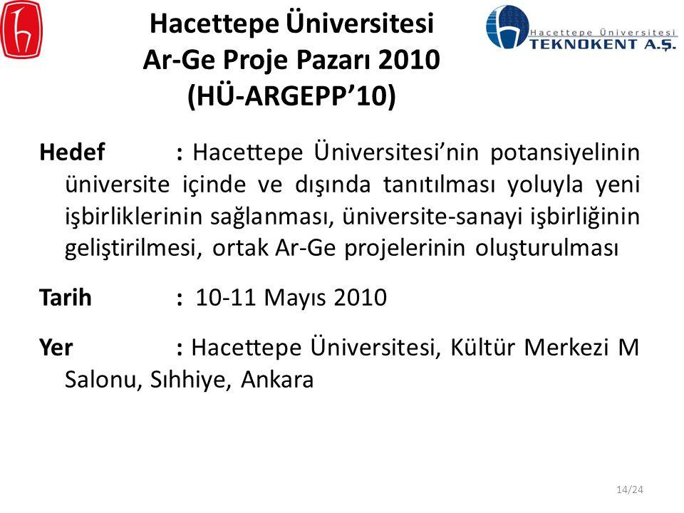 Hacettepe Üniversitesi Ar-Ge Proje Pazarı 2010 (HÜ-ARGEPP'10)
