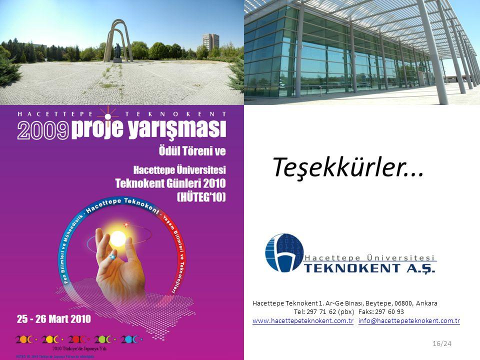 Teşekkürler... Hacettepe Teknokent 1. Ar-Ge Binası, Beytepe, 06800, Ankara.