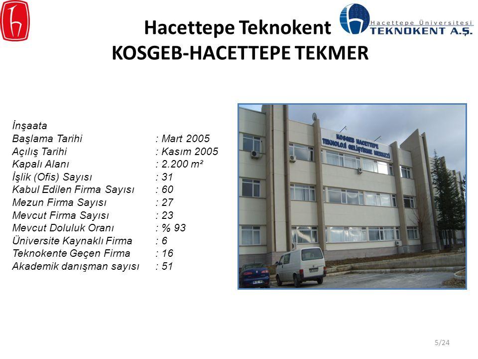 Hacettepe Teknokent KOSGEB-HACETTEPE TEKMER