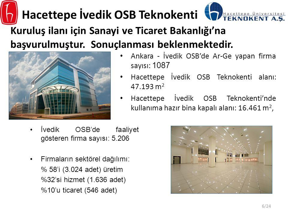 Hacettepe İvedik OSB Teknokenti