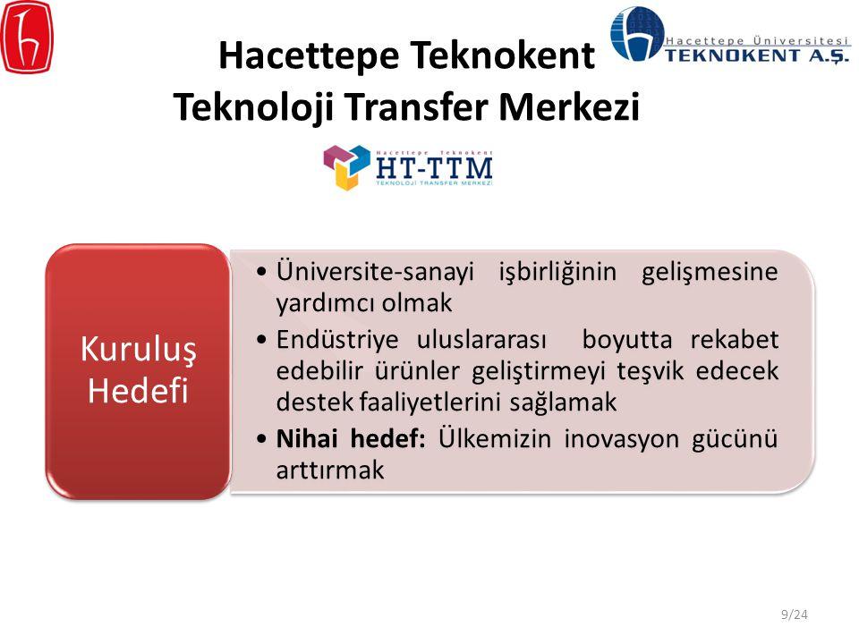 Hacettepe Teknokent Teknoloji Transfer Merkezi