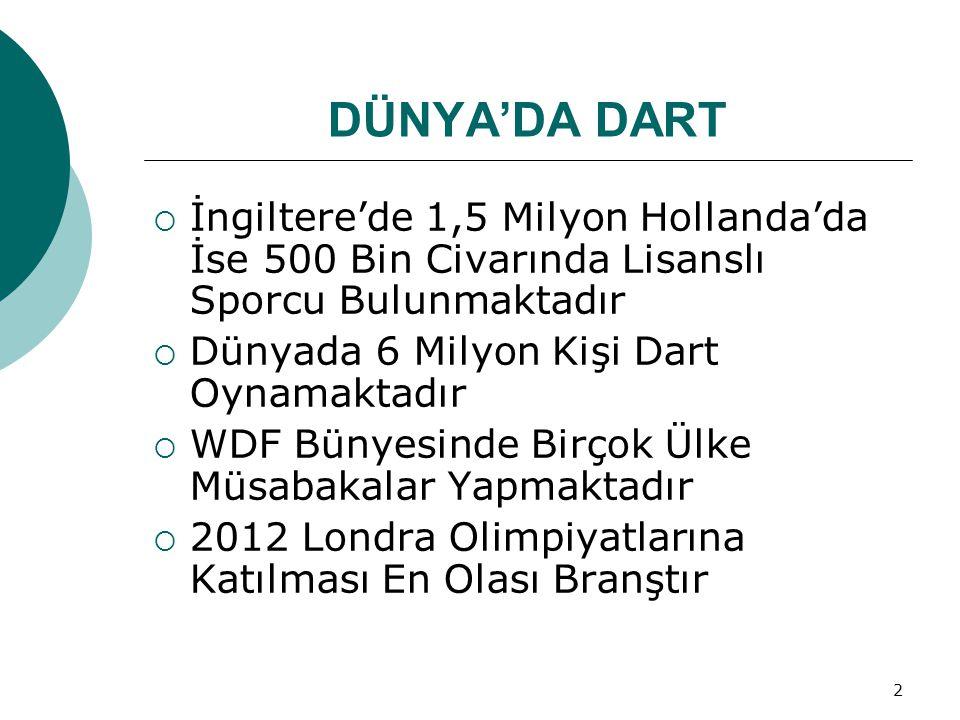DÜNYA'DA DART İngiltere'de 1,5 Milyon Hollanda'da İse 500 Bin Civarında Lisanslı Sporcu Bulunmaktadır.