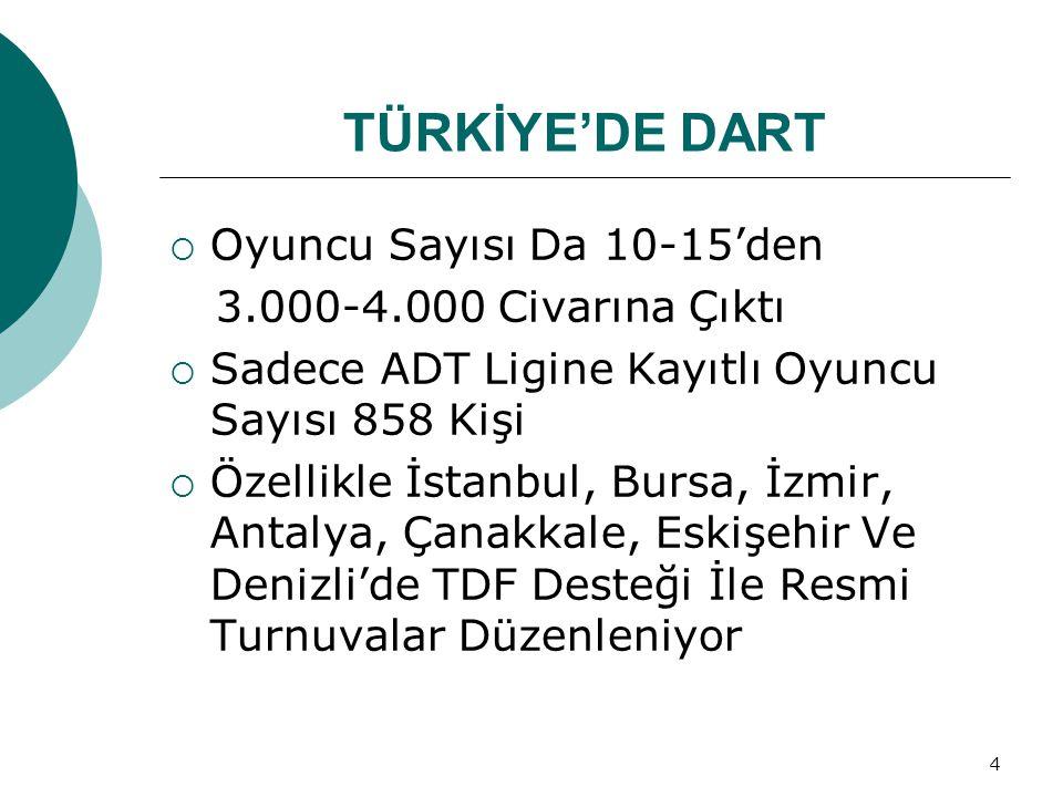 TÜRKİYE'DE DART Oyuncu Sayısı Da 10-15'den 3.000-4.000 Civarına Çıktı