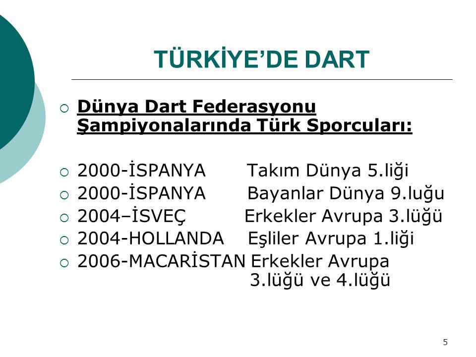 TÜRKİYE'DE DART Dünya Dart Federasyonu Şampiyonalarında Türk Sporcuları: 2000-İSPANYA Takım Dünya 5.liği.