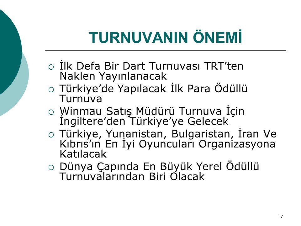 TURNUVANIN ÖNEMİ İlk Defa Bir Dart Turnuvası TRT'ten Naklen Yayınlanacak. Türkiye'de Yapılacak İlk Para Ödüllü Turnuva.