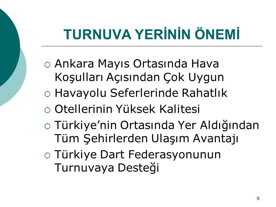 TURNUVA YERİNİN ÖNEMİ Ankara Mayıs Ortasında Hava Koşulları Açısından Çok Uygun. Havayolu Seferlerinde Rahatlık.