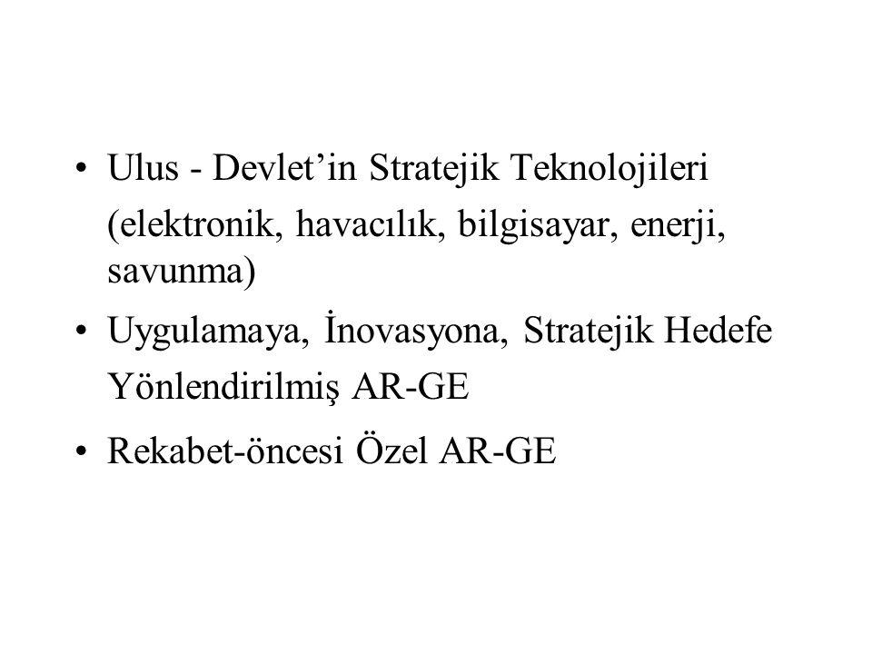 Ulus - Devlet'in Stratejik Teknolojileri