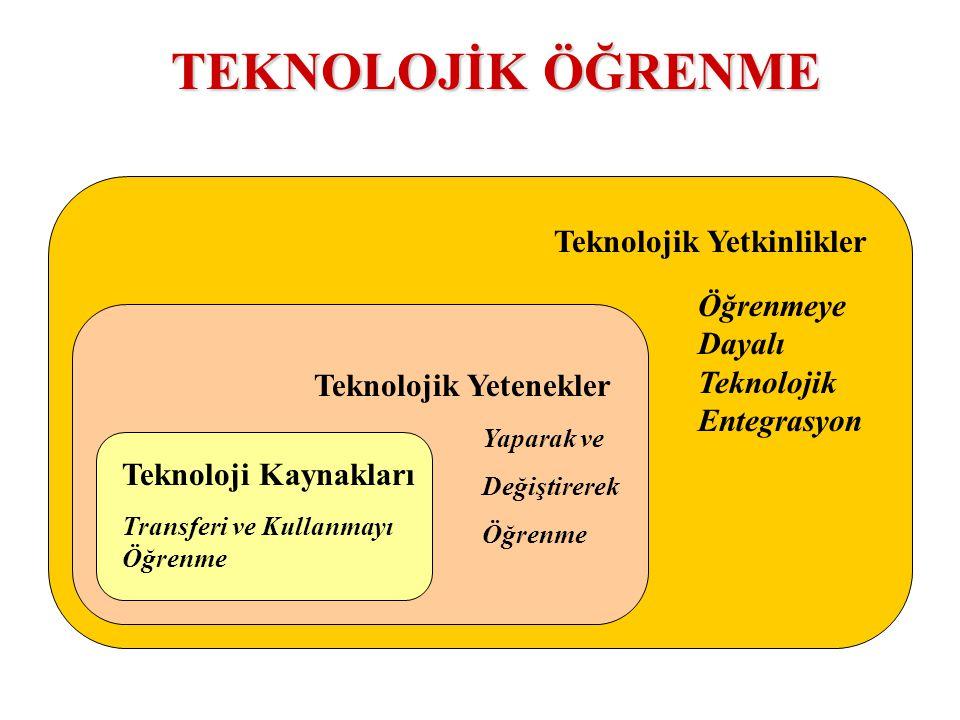TEKNOLOJİK ÖĞRENME Teknolojik Yetkinlikler