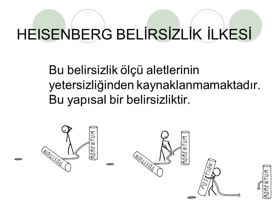 HEISENBERG BELİRSİZLİK İLKESİ