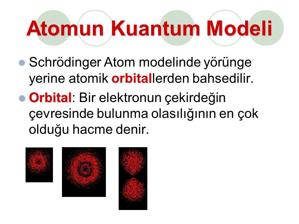Atomun Kuantum Modeli Schrödinger Atom modelinde yörünge yerine atomik orbitallerden bahsedilir.