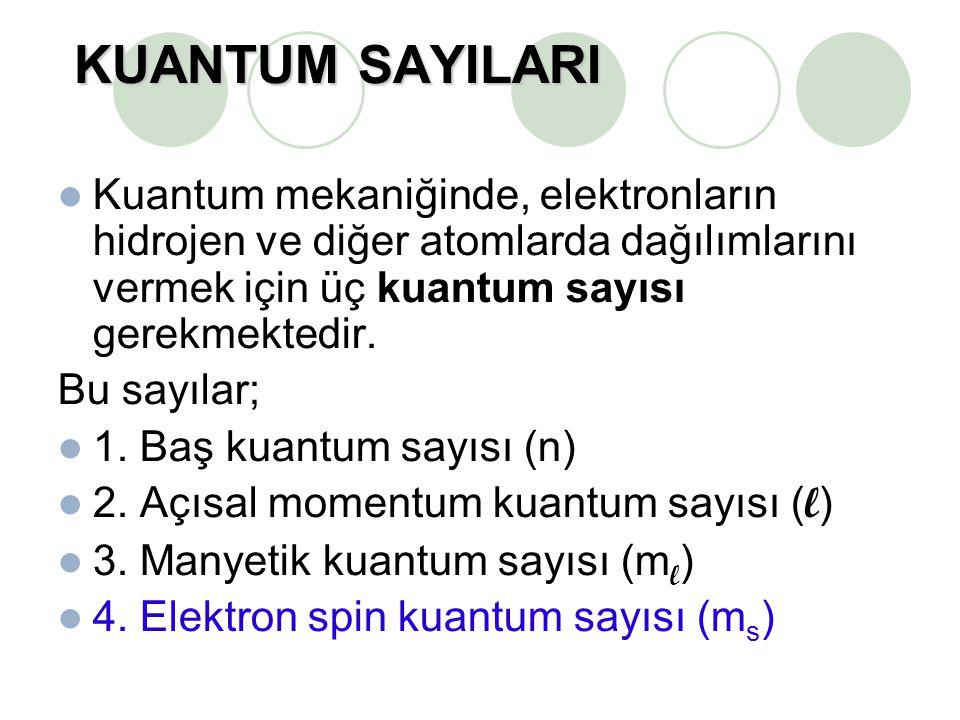 KUANTUM SAYILARI Kuantum mekaniğinde, elektronların hidrojen ve diğer atomlarda dağılımlarını vermek için üç kuantum sayısı gerekmektedir.