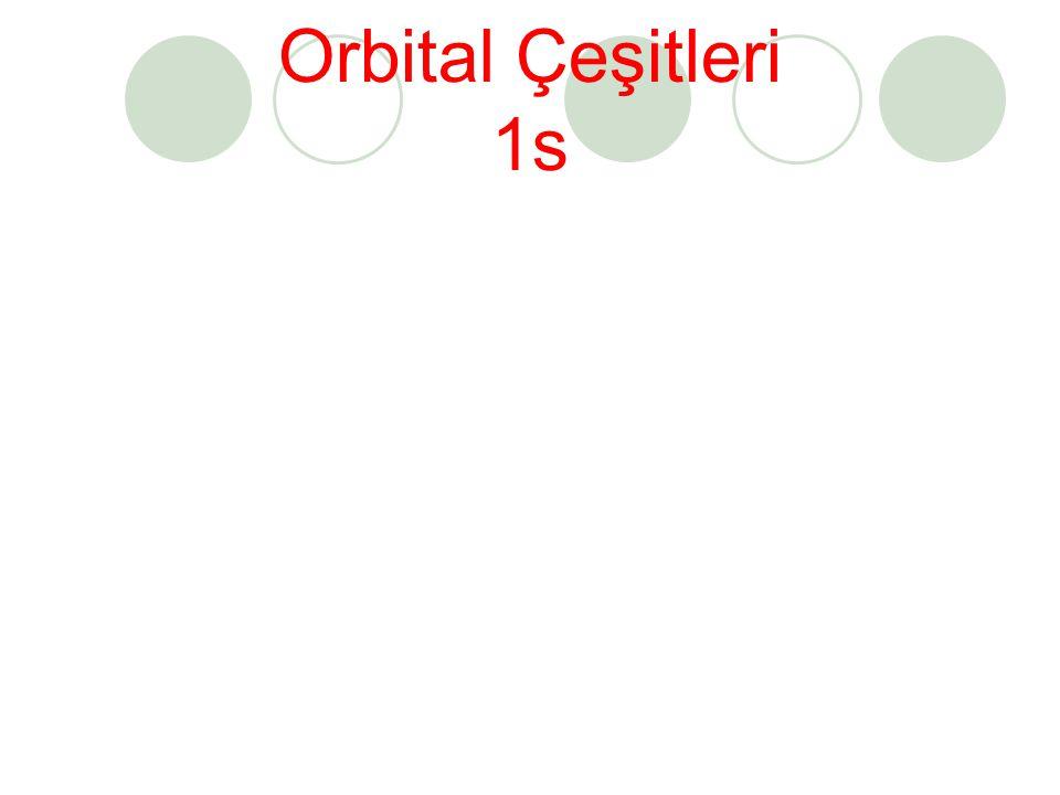 Orbital Çeşitleri 1s