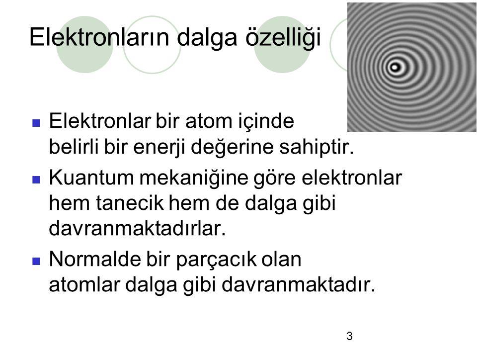 Elektronların dalga özelliği