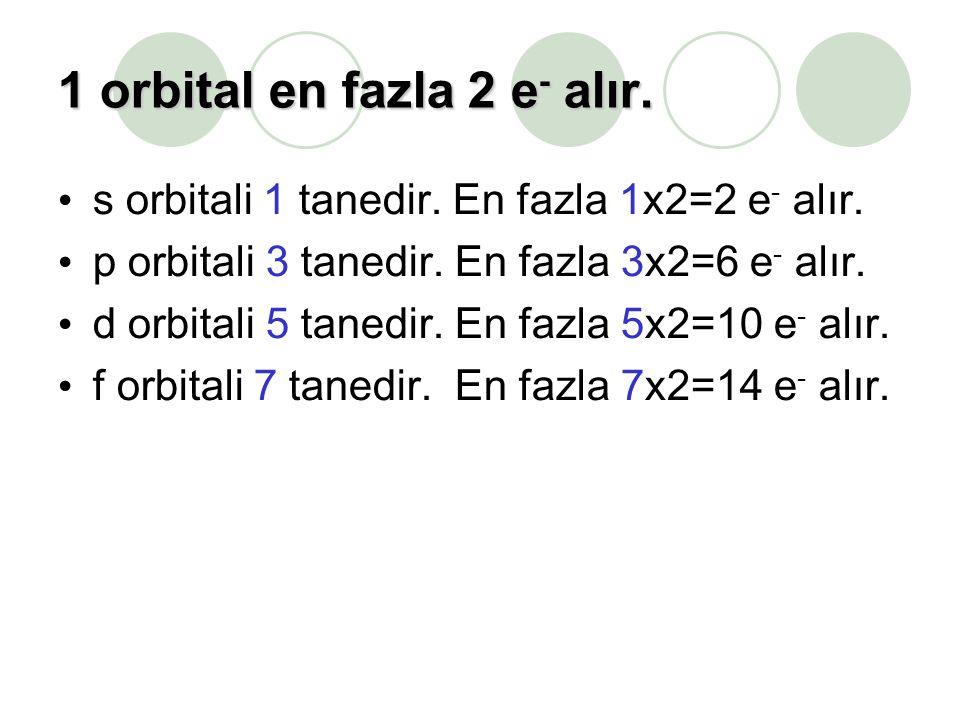 1 orbital en fazla 2 e- alır.