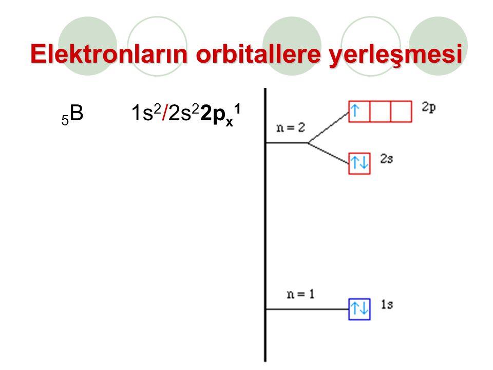 Elektronların orbitallere yerleşmesi
