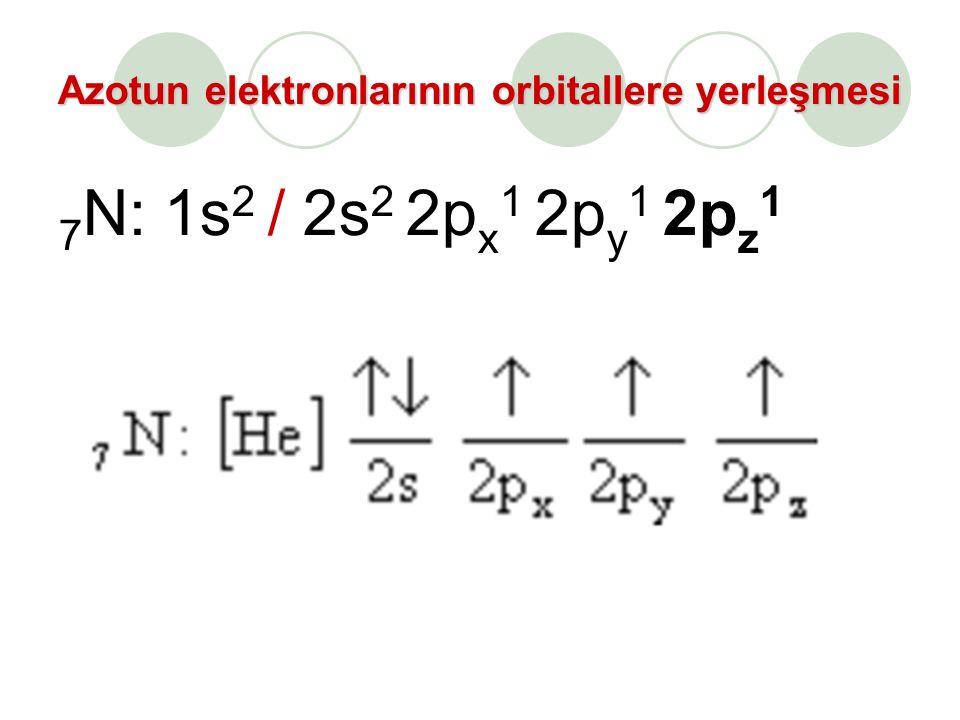 Azotun elektronlarının orbitallere yerleşmesi