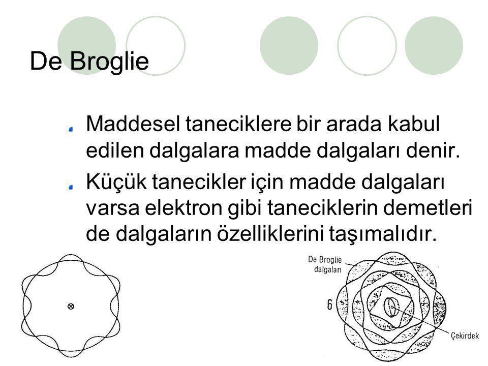 De Broglie Maddesel taneciklere bir arada kabul edilen dalgalara madde dalgaları denir.