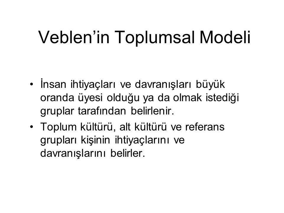 Veblen'in Toplumsal Modeli