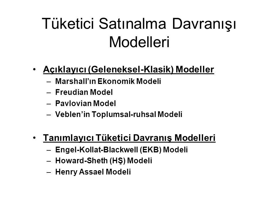 Tüketici Satınalma Davranışı Modelleri