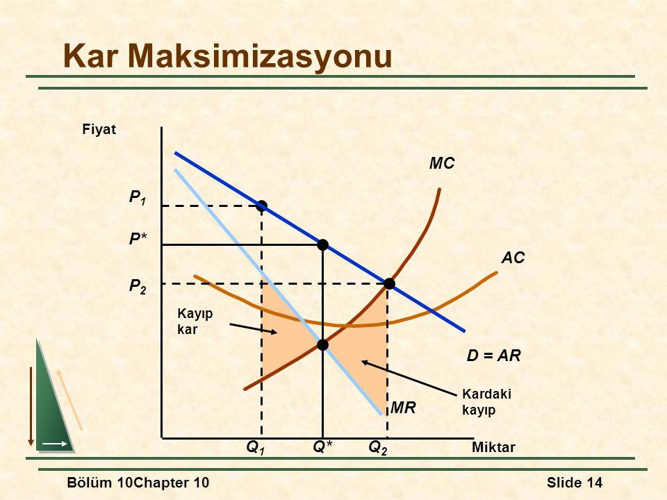 Kar Maksimizasyonu D = AR MR MC AC P1 Q1 P* Q* P2 Q2 Fiyat Miktar