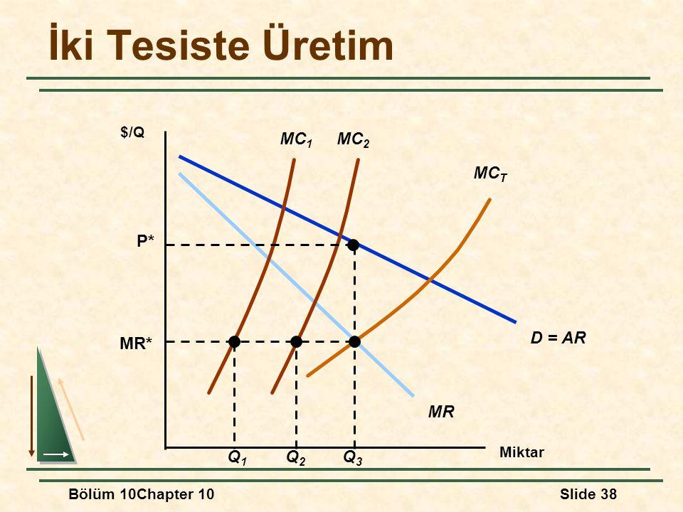İki Tesiste Üretim MC1 MC2 MCT MR* Q1 Q2 Q3 P* D = AR MR $/Q Miktar