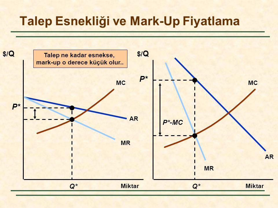 Talep Esnekliği ve Mark-Up Fiyatlama