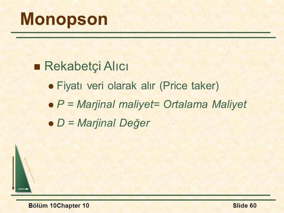 Monopson Rekabetçi Alıcı Fiyatı veri olarak alır (Price taker)