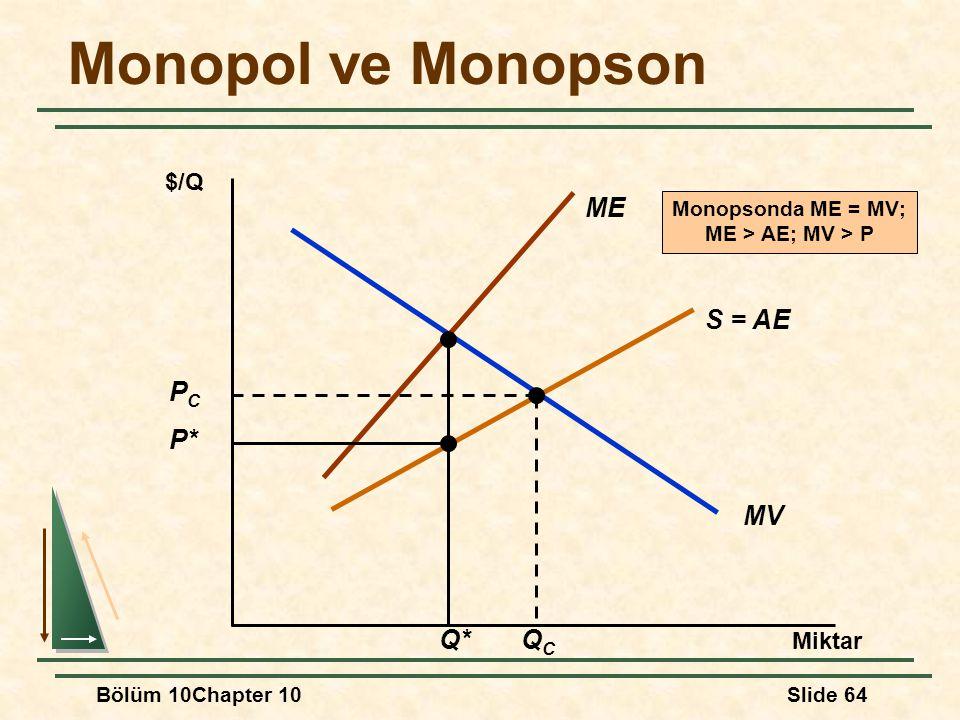 Monopol ve Monopson PC QC ME S = AE MV Q* P* $/Q Miktar