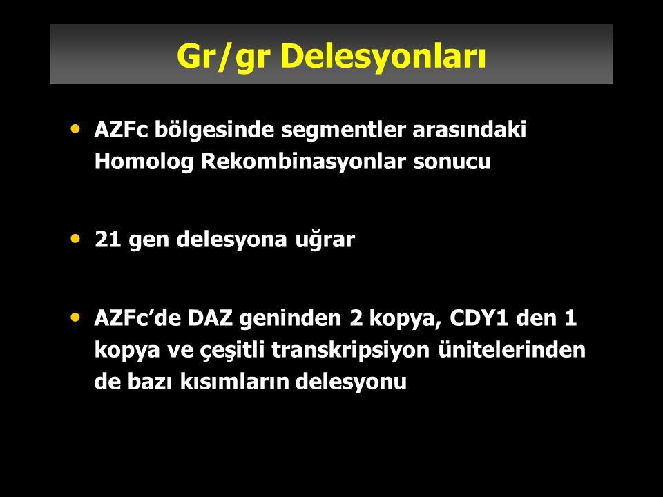 Gr/gr Delesyonları AZFc bölgesinde segmentler arasındaki Homolog Rekombinasyonlar sonucu. 21 gen delesyona uğrar.
