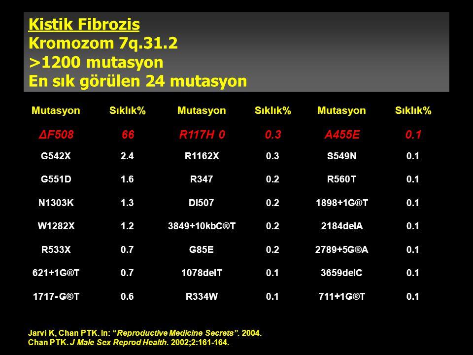Kistik Fibrozis Kromozom 7q. 31