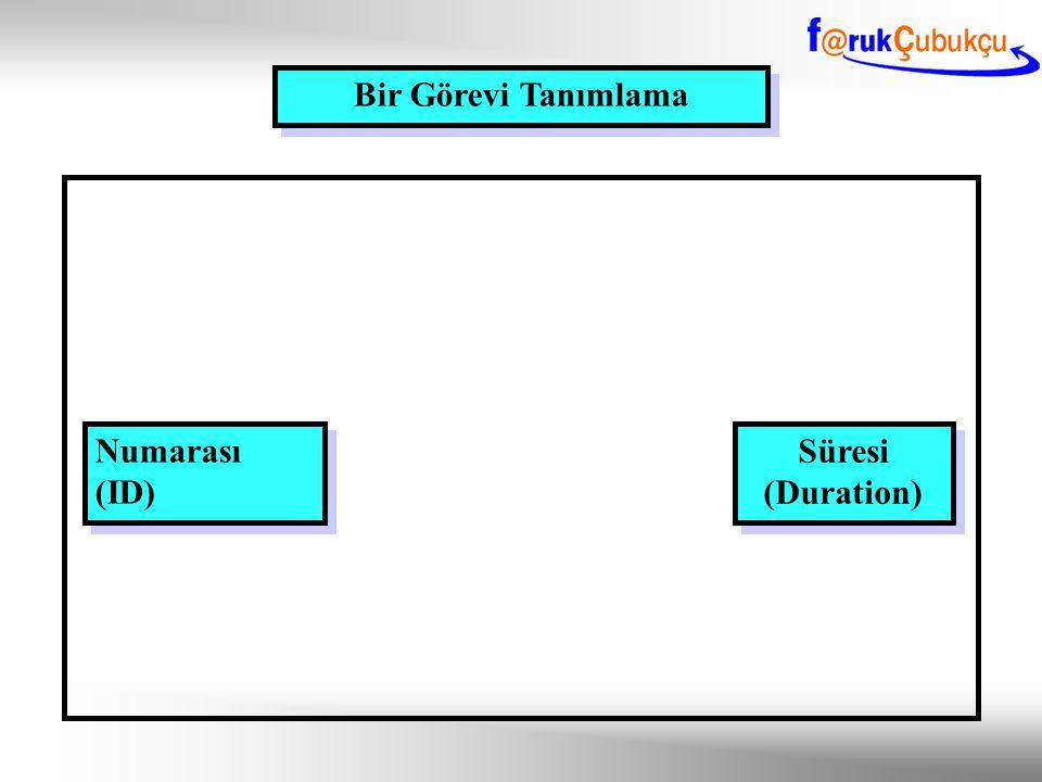 Bir Görevi Tanımlama Numarası (ID) Süresi (Duration)