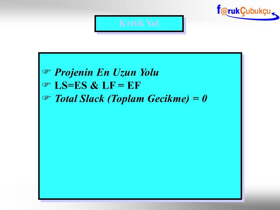 Total Slack (Toplam Gecikme) = 0