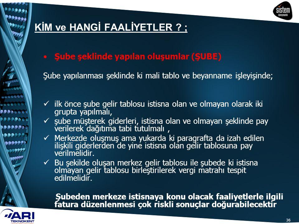 KİM ve HANGİ FAALİYETLER ;