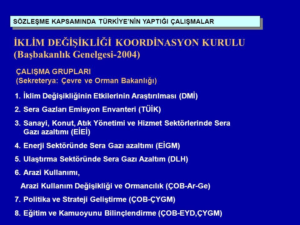İKLİM DEĞİŞİKLİĞİ KOORDİNASYON KURULU (Başbakanlık Genelgesi-2004)