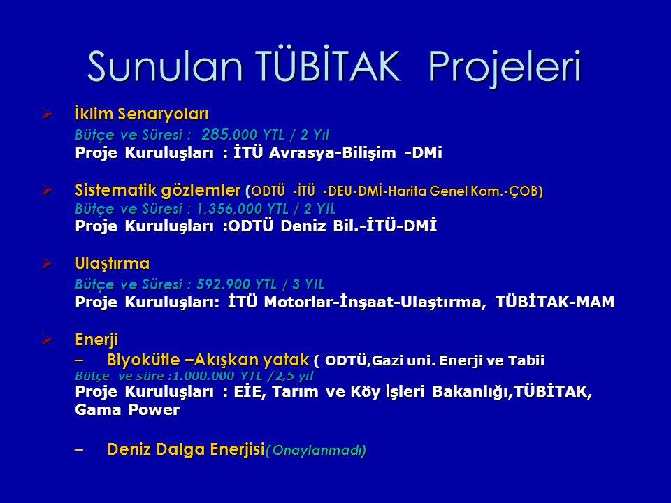 Sunulan TÜBİTAK Projeleri