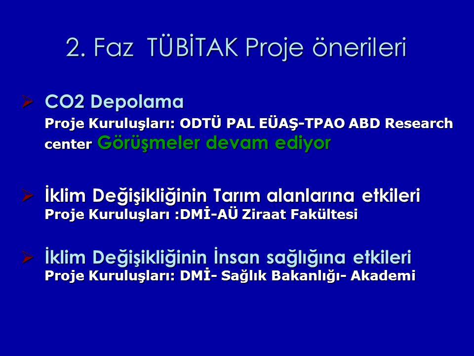 2. Faz TÜBİTAK Proje önerileri