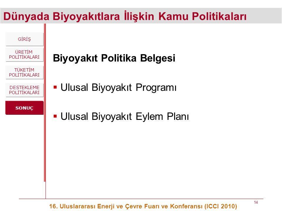 Biyoyakıt Politika Belgesi Ulusal Biyoyakıt Programı