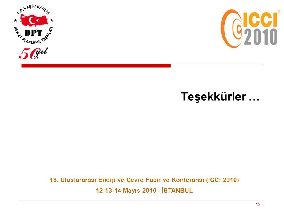 16. Uluslararası Enerji ve Çevre Fuarı ve Konferansı (ICCI 2010)