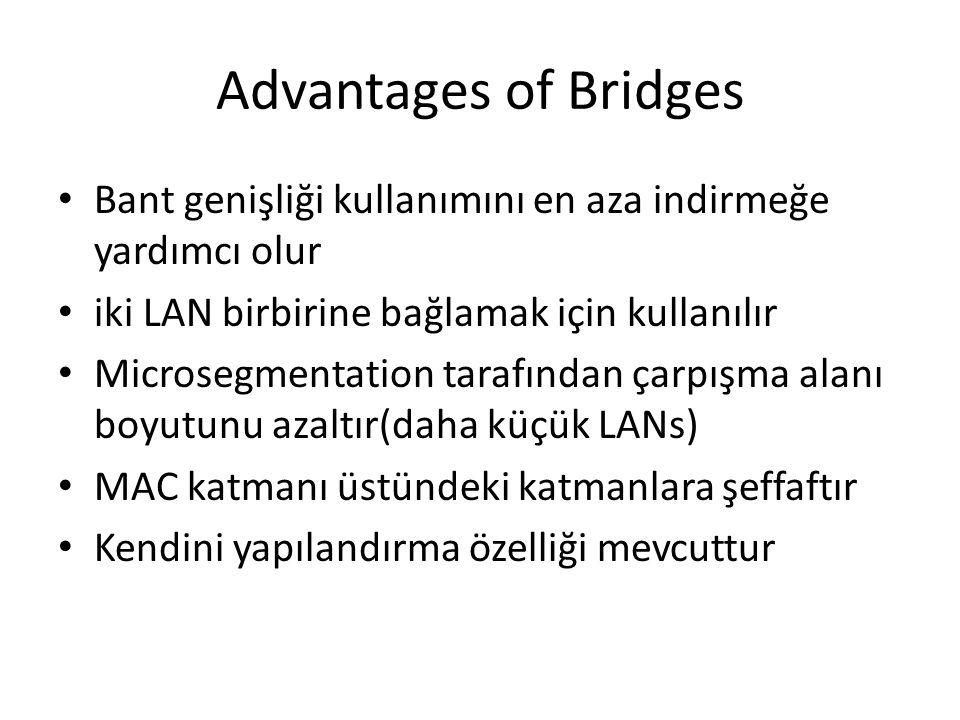Advantages of Bridges Bant genişliği kullanımını en aza indirmeğe yardımcı olur. iki LAN birbirine bağlamak için kullanılır.