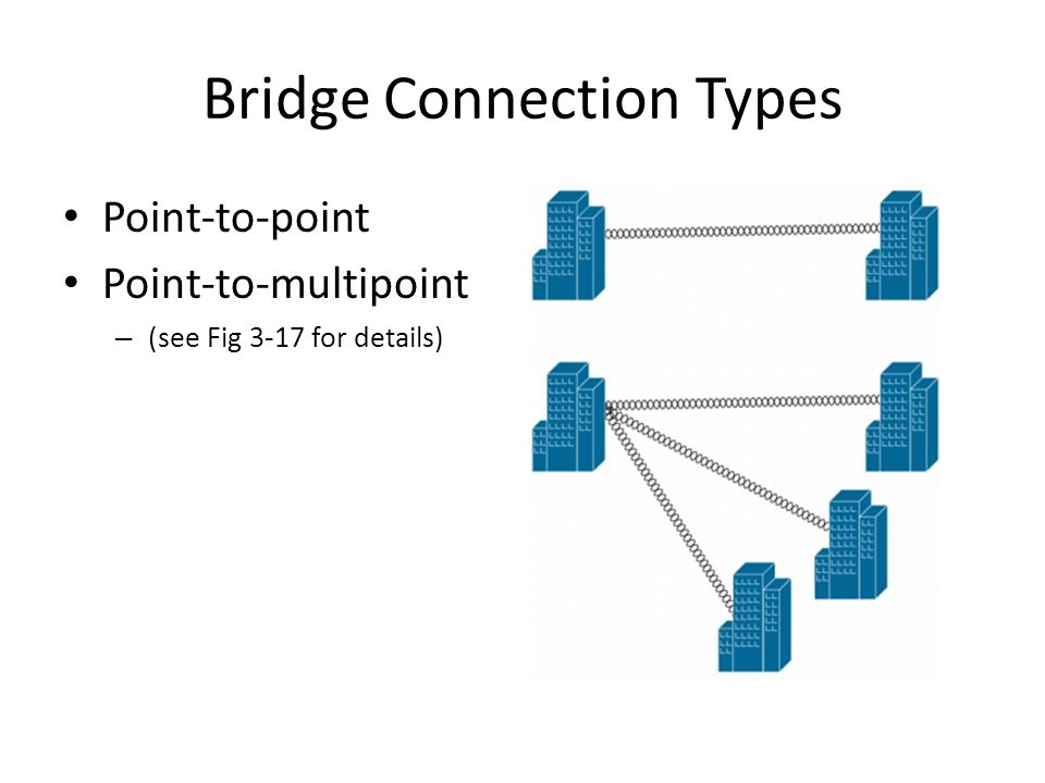 Bridge Connection Types