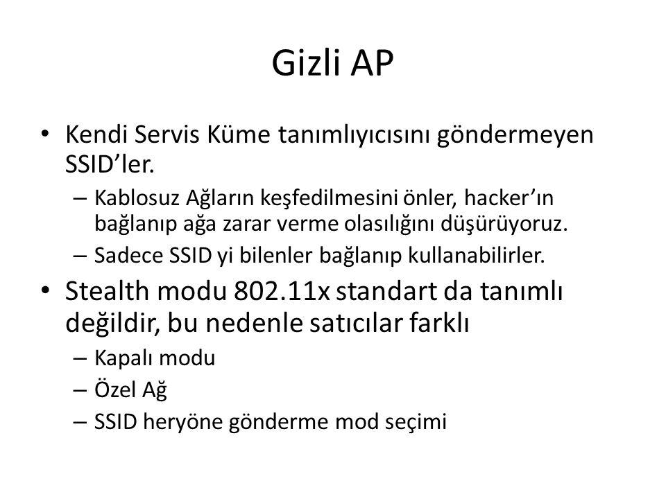 Gizli AP Kendi Servis Küme tanımlıyıcısını göndermeyen SSID'ler.